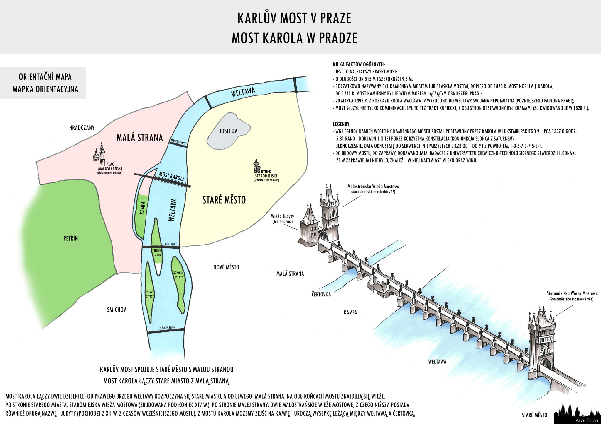 rysunek odręczny po lewej mapka orientacyjna ukazująca położenie Mostu Karola w Pradze, po prawej na dole rysunek mostu, na górze krótki opis i legendy dot. mostu