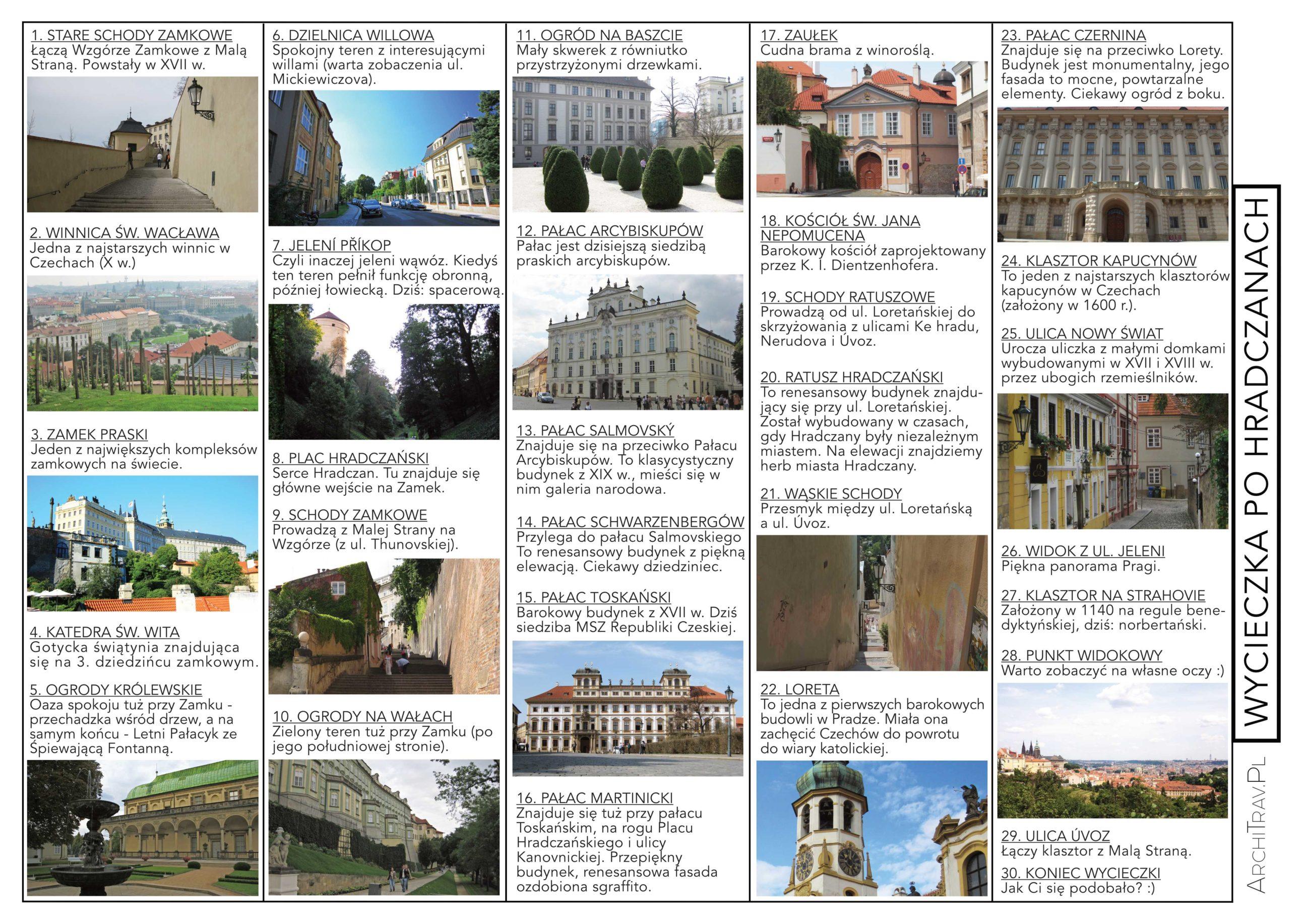 Skrypt - wykaz poszczególnych miejsc na trasie wycieczki po Hradczanach w Pradze